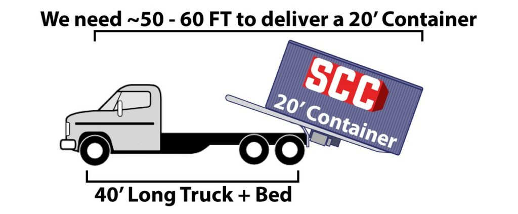 Delivery Specification 20' Container
