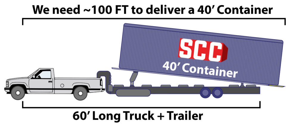Delivery Specification 40' Container